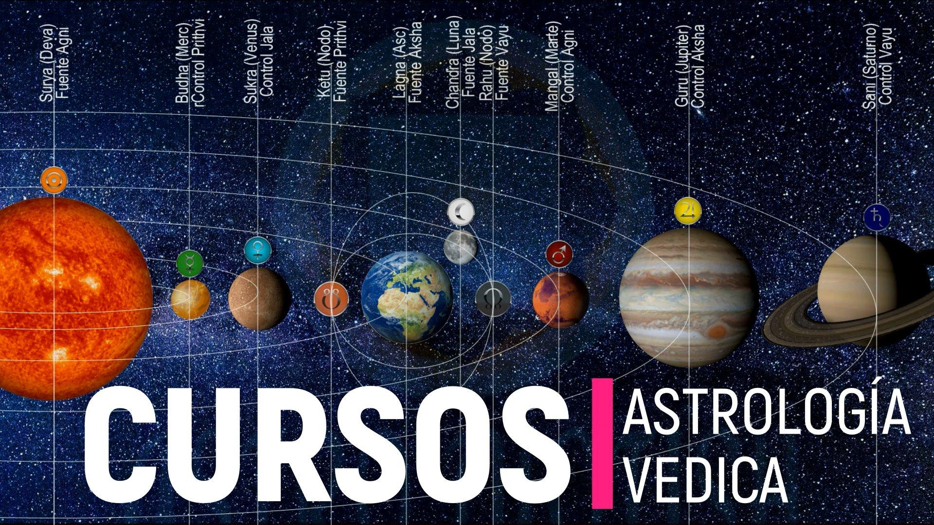 CURSOS_ASTROLOGÍA_VEDICA
