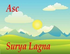 Surya_Lagna